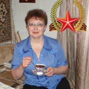 Татьяна Демидова on My World.