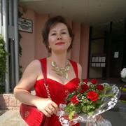 Ирина Варакина on My World.