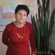 нина афанасьева on My World.