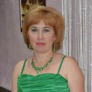 Ольга Маркина on My World.